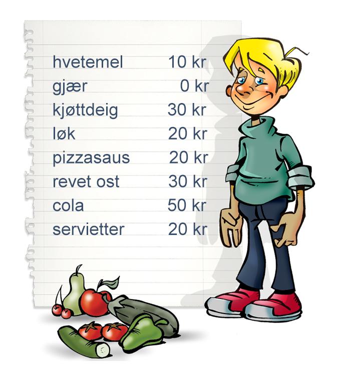 handleliste_norsk