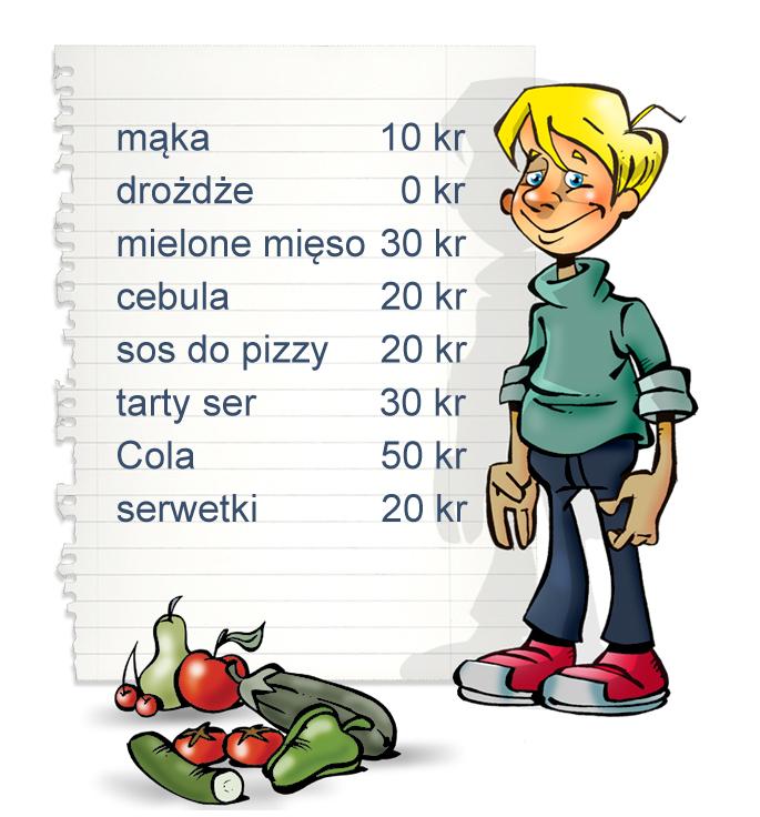 handleliste-02_polsk