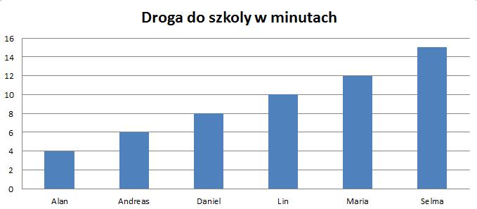 pl_graf